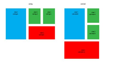 grid layout height html how to use bootstrap 3 grid if elements are tiled