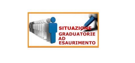 ufficio scolastico lucca graduatorie archivi ufficio scolastico territoriale di