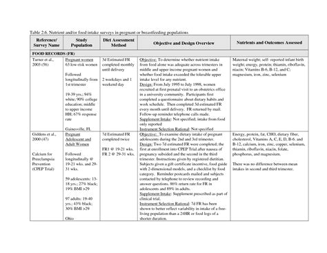 Exle Of A Literature Review In Apa 6th Edition Lit Review Template