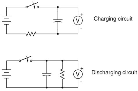 experiment for charging and discharging of a capacitor capacitor charging and discharging dc circuits electronics textbook