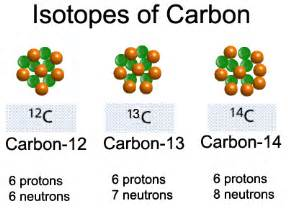 Carbon 13 Protons Neutrons Electrons What Are The Differences Between Ions And Isotopes Quora