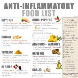 anti inflammatory food list health care
