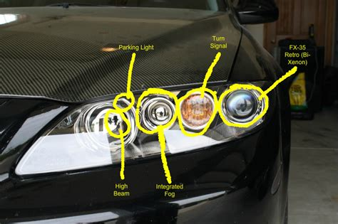 What Does This Light Bulb Do Mazda 6 Forums Mazda 6