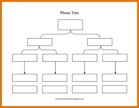 Telephone Tree Template by 7 Phone Tree Templatereference Letters Words Reference