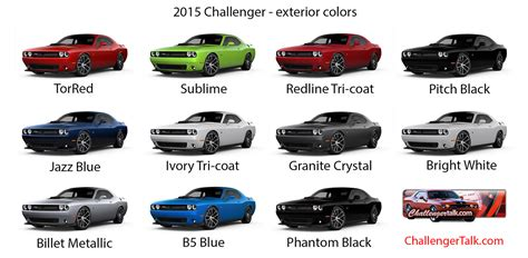 2015 dodge challenger colors 2015 challenger information thread dodge challenger
