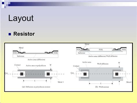 Resistor Layout Ppt | full custom design tywu ppt video online download