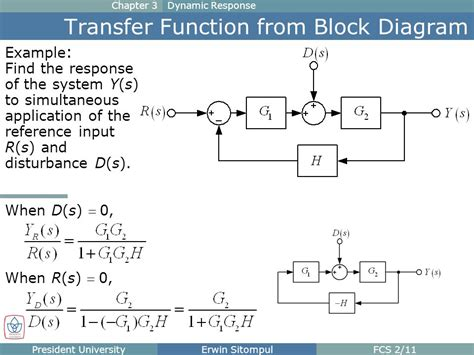 transfer functions from block diagrams transfer function from block diagram best free home