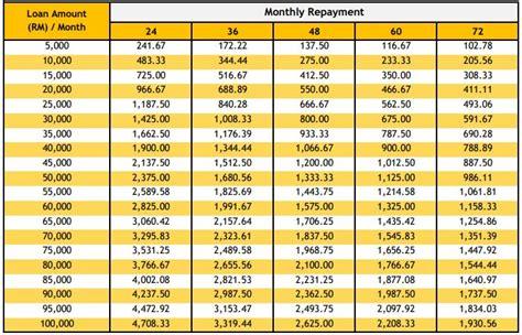 maybank personal loan pinjaman peribadi maybank yang boleh dipertimbangkan eratuku
