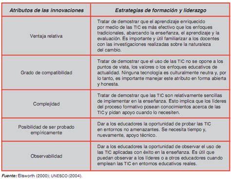 Ventajas Y Desventajas Modelo Curricular Por Competencias D 237 Az Barriga Arceo