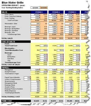 Restaurant Budget Template Budget Template Free Restaurant Budget Template