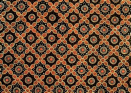 indonesian pattern motif color texture travel revolver