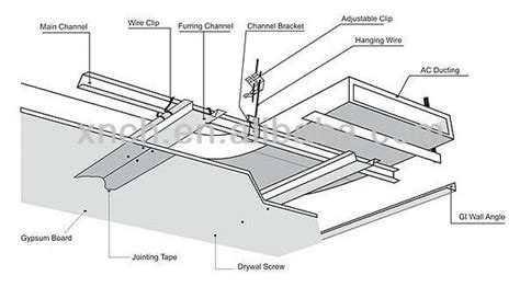 metal hat furring channel for ceiling system view