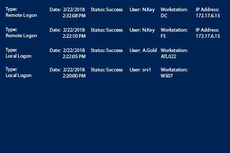 user login history    powershell