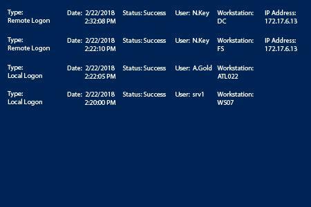 user login history    powershell
