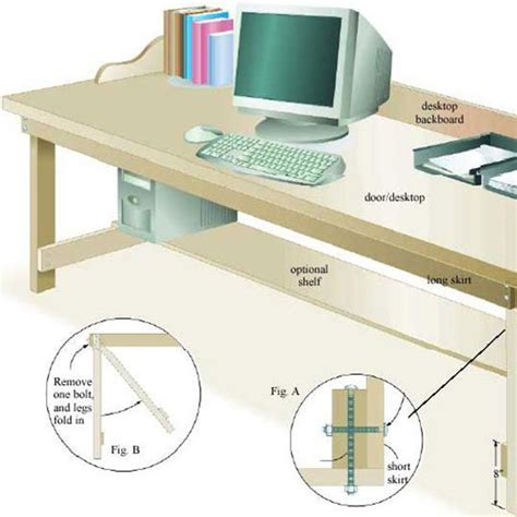 how to build a desk build a low cost desk diy earth