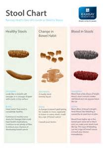 how your poo could reveal a lot about your health
