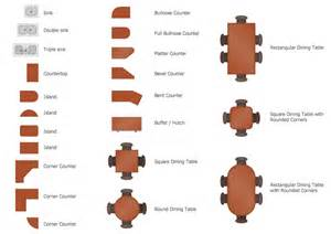 how to make a floor plan the importance of house designs and floor plans the ark