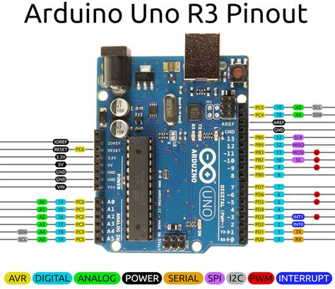 arduino gyroscope tutorial arduino accelerometer gyroscope tutorial mpu 6050 6dof