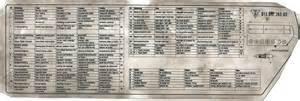 2006 Bmw 325i Fuse Box 1988 Bmw 325i Fuse Box Diagram 1988 Free Engine Image