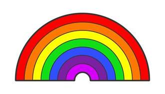 the color of the rainbow what are the colors in the rainbow sciencing