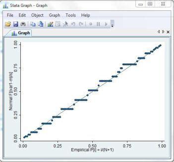 cara uji normalitas stata tutorial cara uji normalitas dengan stata uji statistik