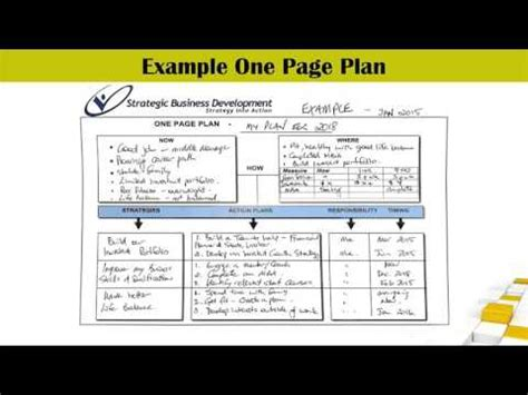 creating a personal one page plan youtube