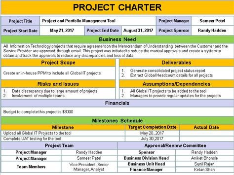 project template powerpoint project charter template ppt free project
