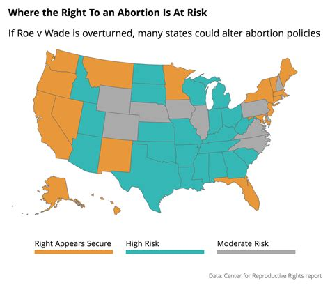 abortion could be outlawed in 33 states if roe v wade