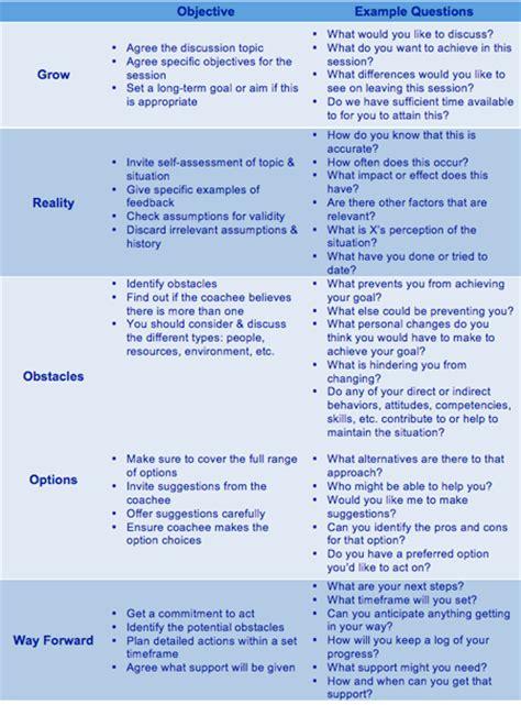grow coaching template coaching template 28 free templates