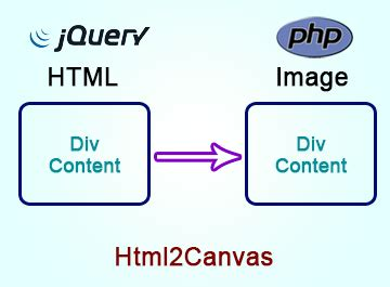 php div theonlytutorials php html jquery tutorials demo