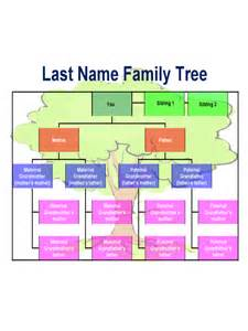 family tree forms templates family tree template 8 free templates in pdf word