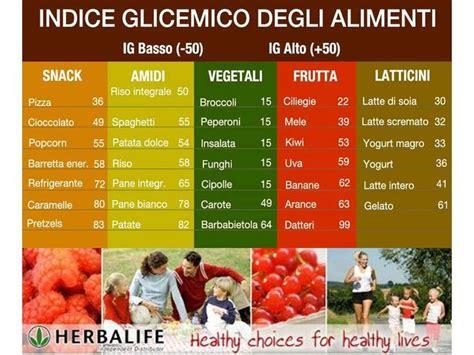 alimentazione ipoglicemica oltre 25 fantastiche idee su indice glicemico su