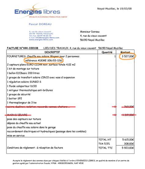 Credit Impot Formation Dirigeant Auto Entrepreneur Cr 233 Dit D Imp 244 T Que Doit On D 233 Duire Energies Libres
