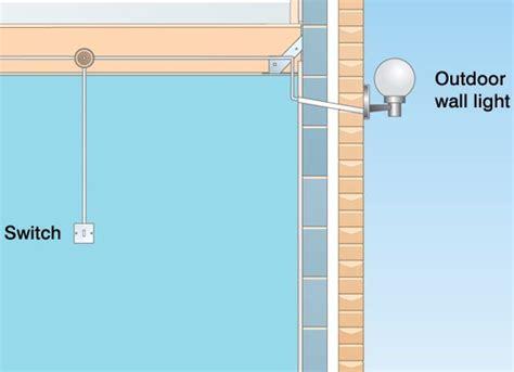 fit outdoor lights ideas advice diy  bq