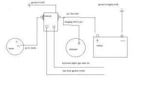 painless wiring diagram for cj7 circuit diagram free