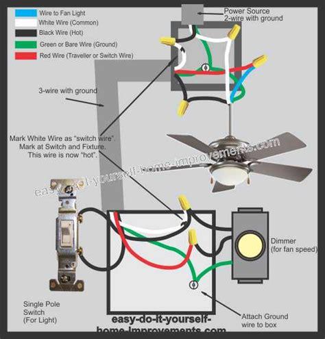 ceiling fan wiring colors ceiling fan wiring diagram
