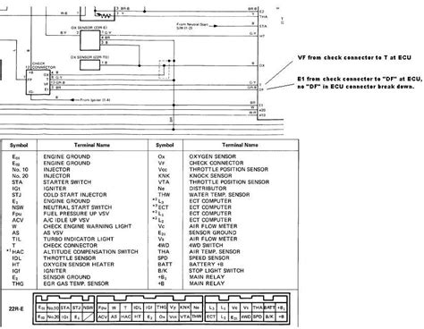 87 22re Wiring Issue I M Stumped Yotatech Forums