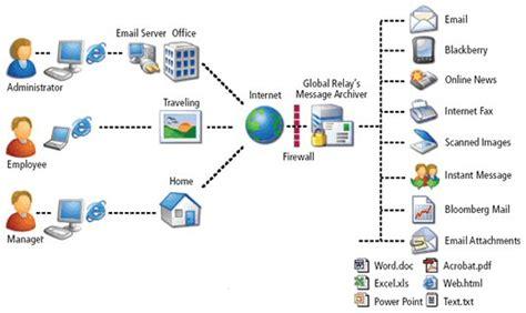 best email hosting services email hosting services email web hosting domain email