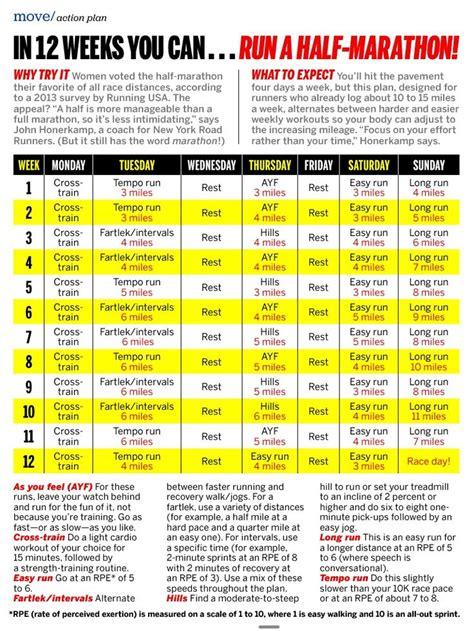 To Half Marathon Plan by 17 Best Ideas About Half Marathon On