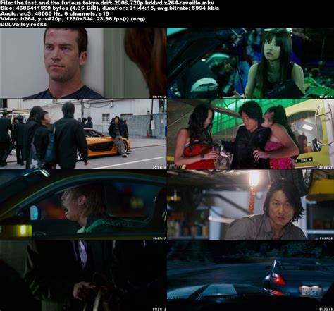 fast and furious uk rating fast and furious tokyo drift blu ray 1080p 171 neo gifts
