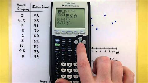 scatter diagram calculator statistics a scatter plot using the ti 83 84