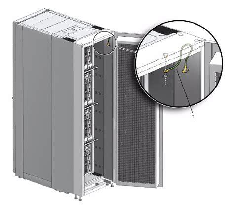 Ground Server Rack by Sun Cooling Door 5200 Installation Procedures