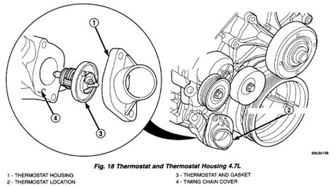 2006 dodge durango thermostat replacement is the thermostat for a 2001 dodge durango 4 7 located in