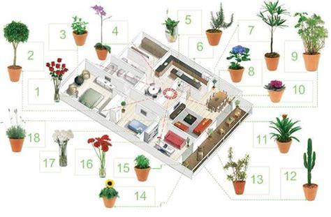 orientaci n cama feng shui o cultivo a vida feng shui harmonia em sua casa as