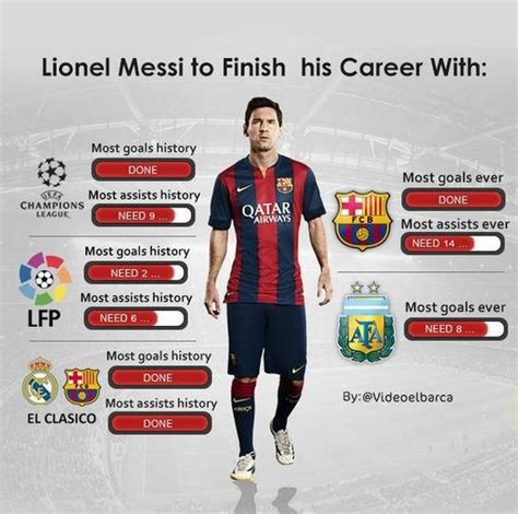 soccer record lionel messi this graphic shows just how messi is