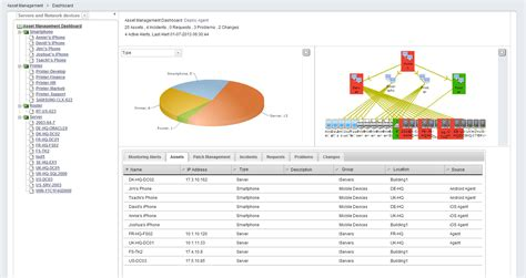 Asset Management Dashboard Template asset management dashboard
