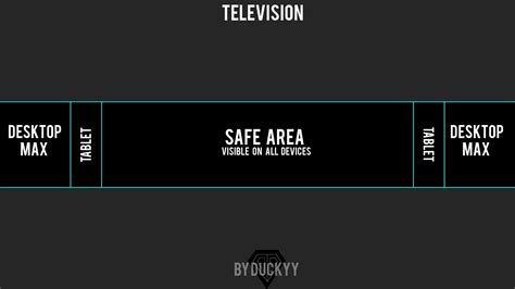 Youtube Banner Safe Area Template Business Idea Yt Channel Template