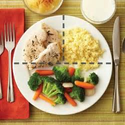 plate method meal ideas diabetic living online