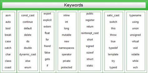 Vectrine Tablet programming in c keywordsfind
