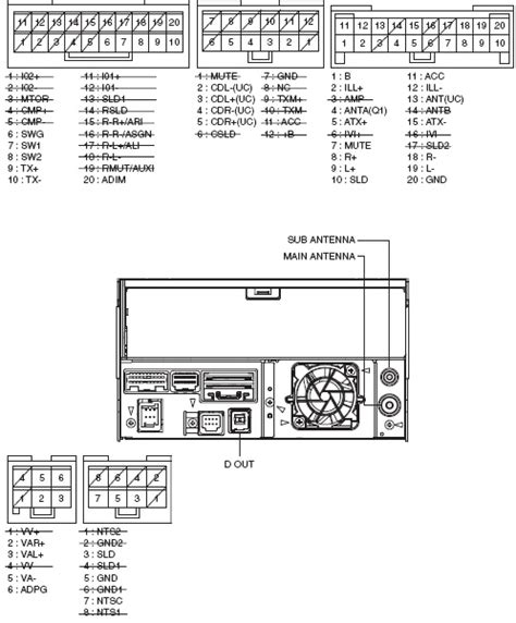 pioneer stereo wiring diagram pioneer deh p5000 wiring diagram sony cdx wiring diagram elsavadorla